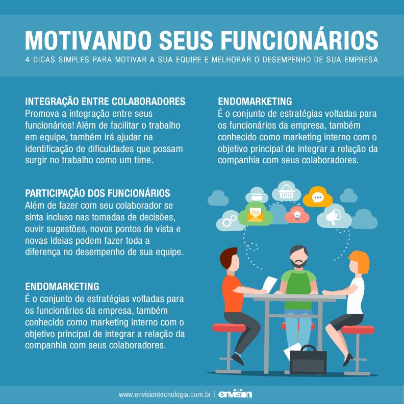 Motivando Seus Funcionários 4 Dicas Simples Para Motivar A