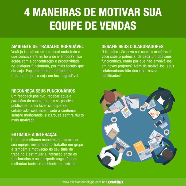 4 Maneiras De Motivar Sua Equipe De Vendas Envision Tecnologia