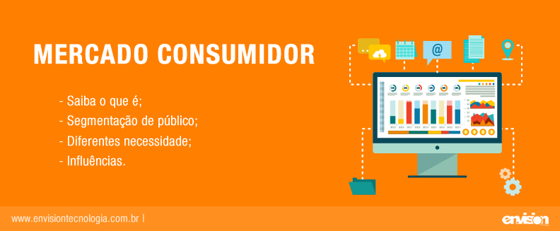 Mercado De Consumidores Marketing